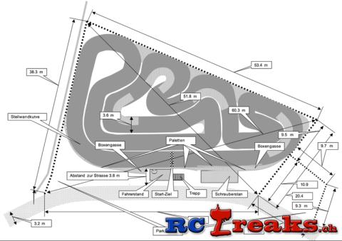 RC Offroader Streckenplan